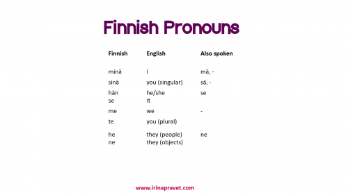 Finnish pronouns